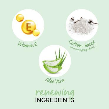 Wella Professionals Elements Renewing Shampoo 250ml